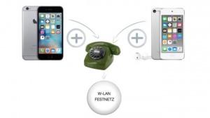 Ý tưởng iPhone lai điện thoại để bàn