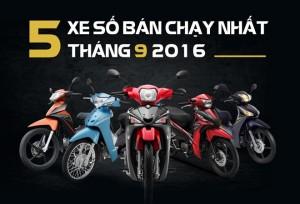 5 xe số ăn khách nhất tháng 9 tại Việt Nam