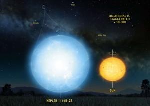 Sau hàng thế kỷ, chúng ta đã tìm thấy ngôi sao