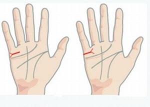 Hôn nhân rất dễ tan vỡ nếu như bàn tay có đường này?