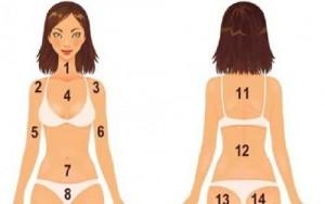 7 vị trí mọc mụn cảnh báo sức khỏe bất thường không thể bỏ qua