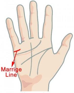 Hôn nhân viên mãn nếu có 1 trong 5 kiểu đường tình duyên sau!
